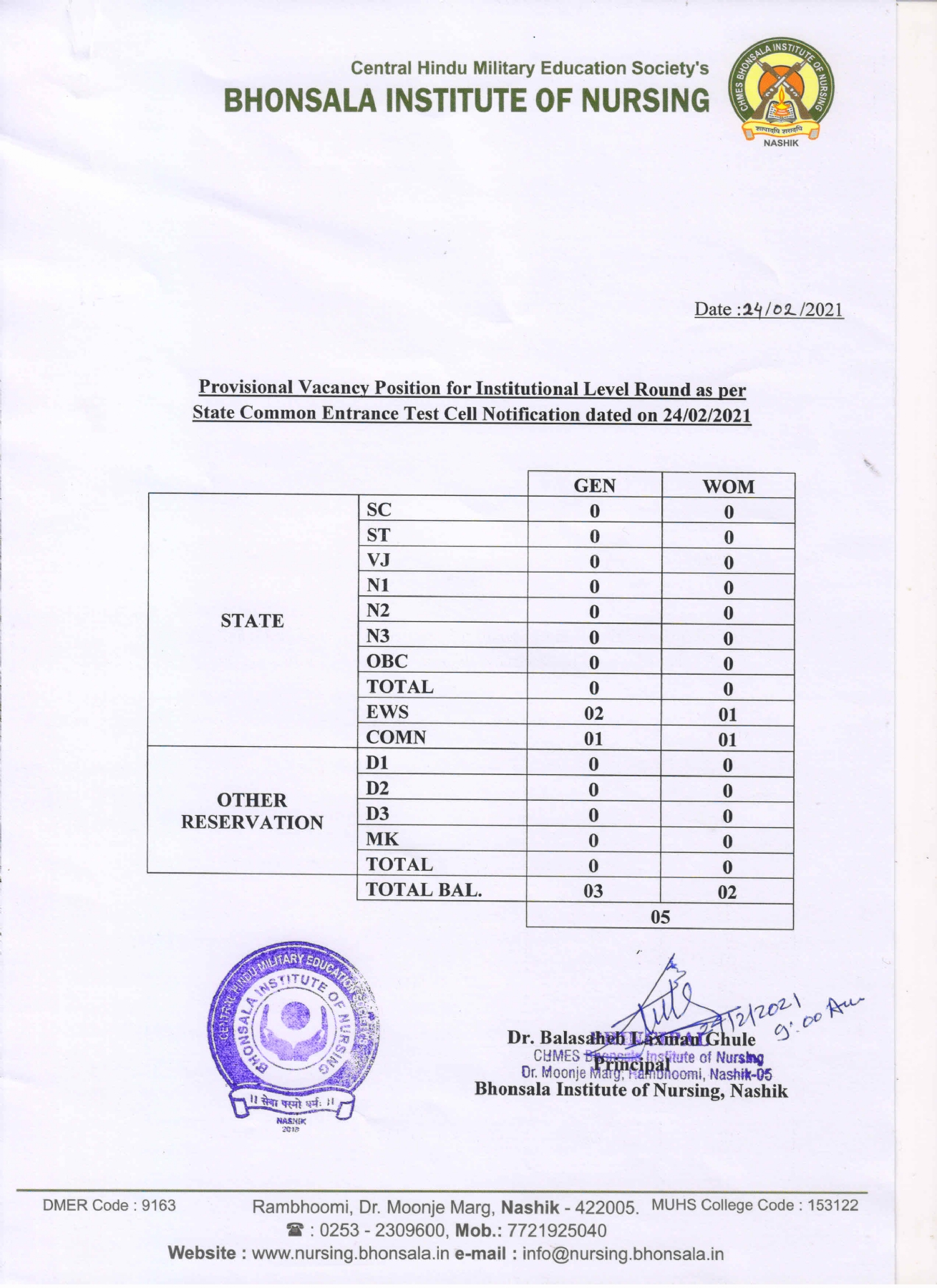 Provisional Vacancy Posit